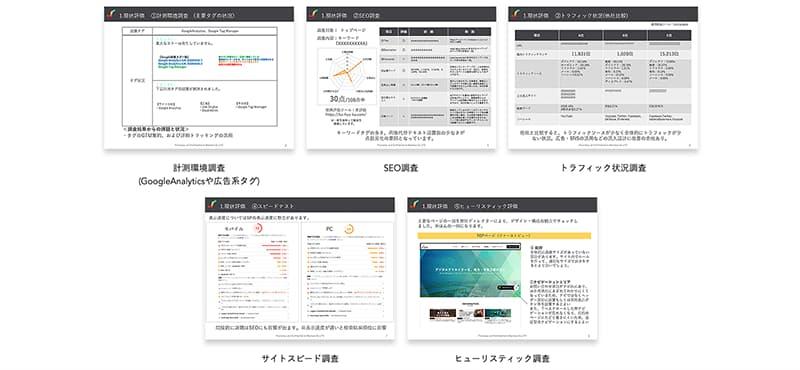 Webサイト無料診断サービス