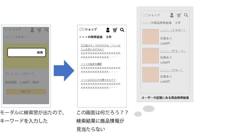 ヘッダーの検索機能の検索対象がECショップ以外も含んでいた事例2