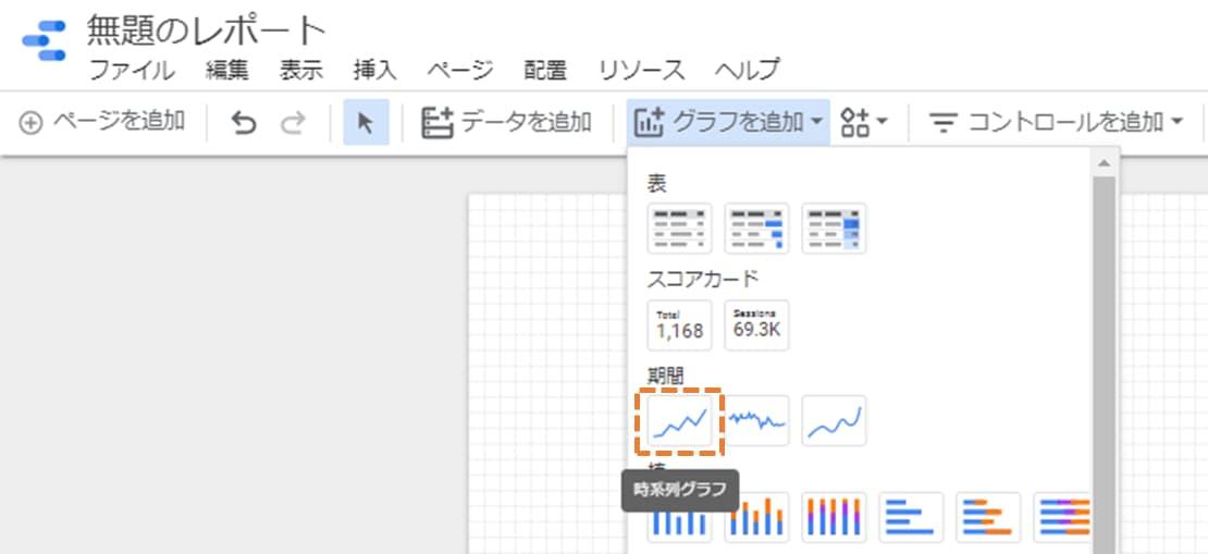 ページビュー数など日別の推移を確認する場合、「グラフを追加」から「期間>時系列グラフ」を選択して配置